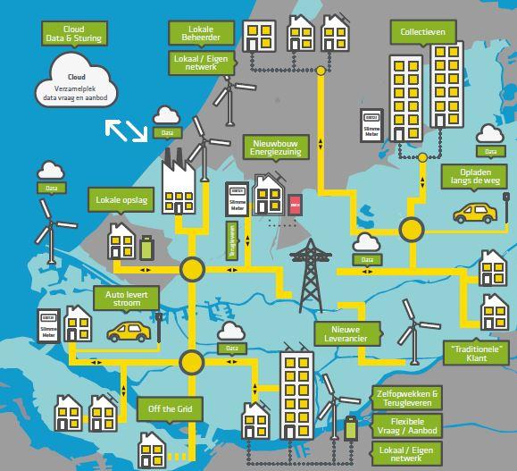 """Bezoek Dongecentrale """"De ontwikkelingen en impact van de energie transitie"""""""
